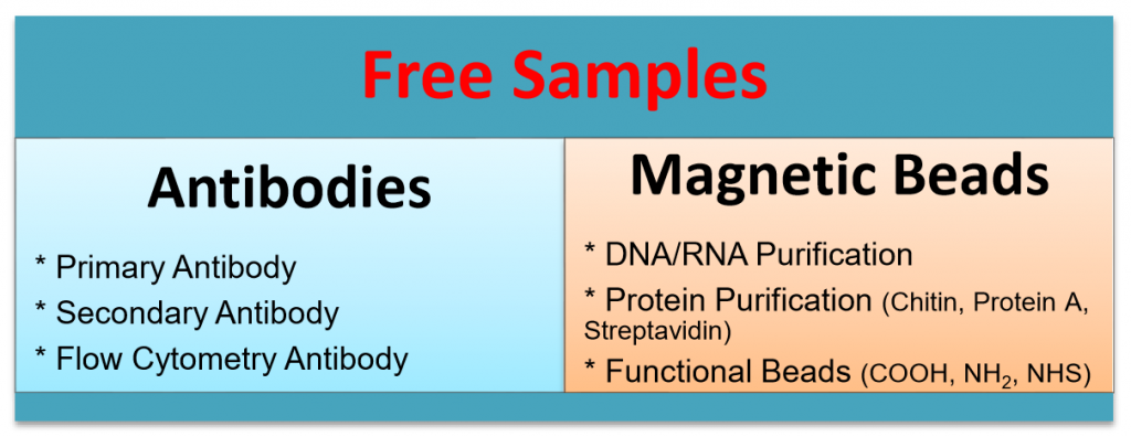 Free Samples and new products alert - Advanced BioChemicals